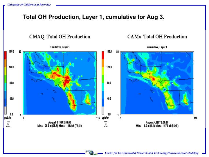 Total OH Production, Layer 1, cumulative for Aug 3.