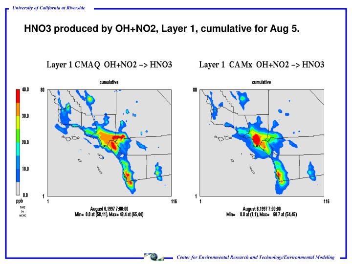 HNO3 produced by OH+NO2, Layer 1, cumulative for Aug 5.