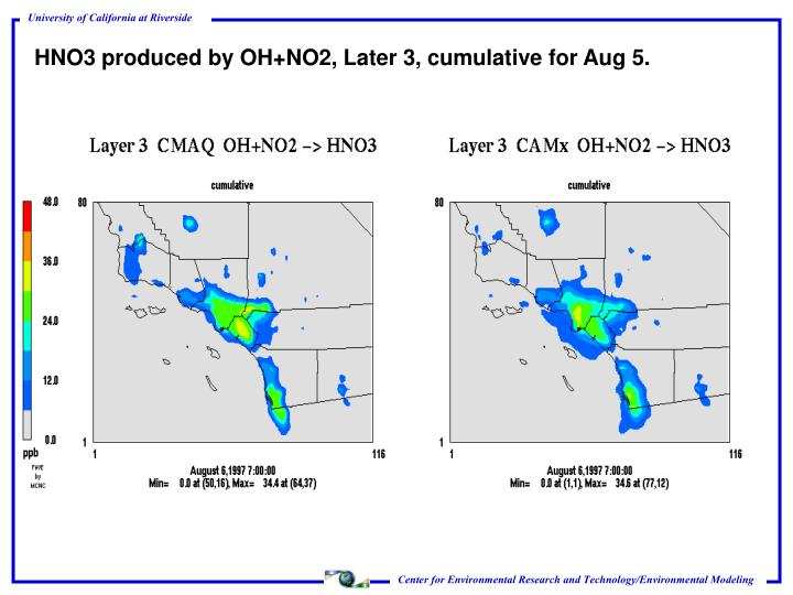 HNO3 produced by OH+NO2, Later 3, cumulative for Aug 5.