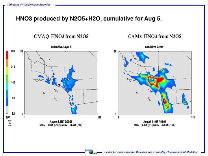 HNO3 produced by N2O5+H2O, cumulative for Aug 5.