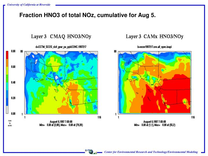 Fraction HNO3 of total NOz, cumulative for Aug 5.