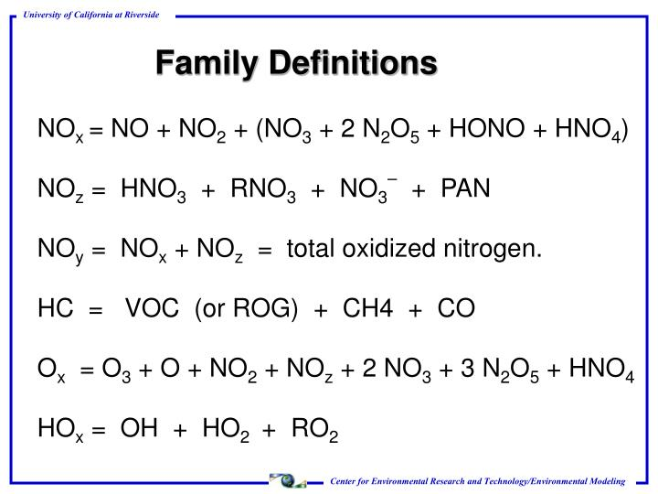 Family Definitions