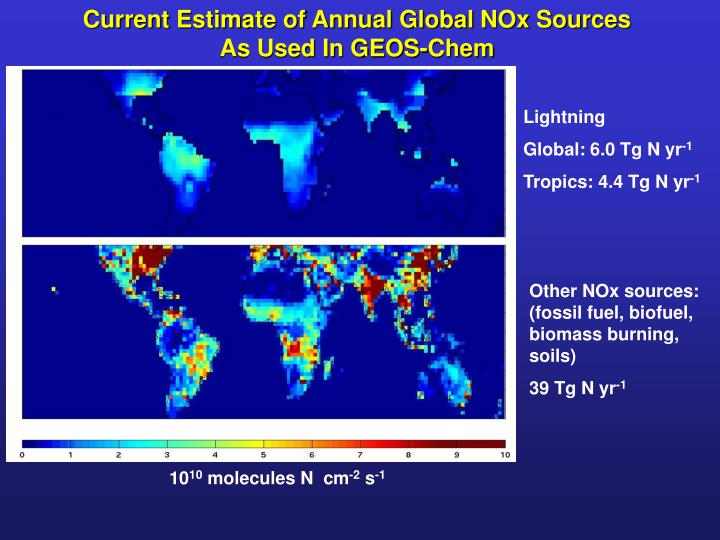 Current Estimate of Annual Global NOx Sources