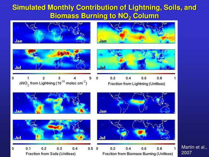 Simulated Monthly Contribution of Lightning, Soils, and Biomass Burning to NO