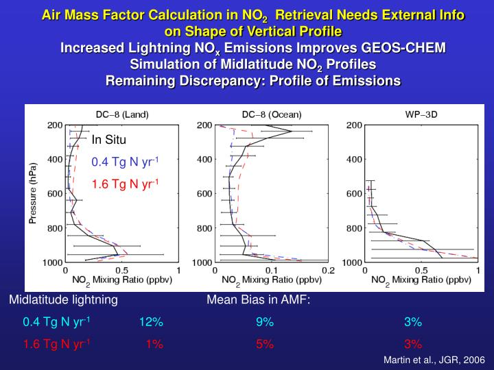 Air Mass Factor Calculation in NO