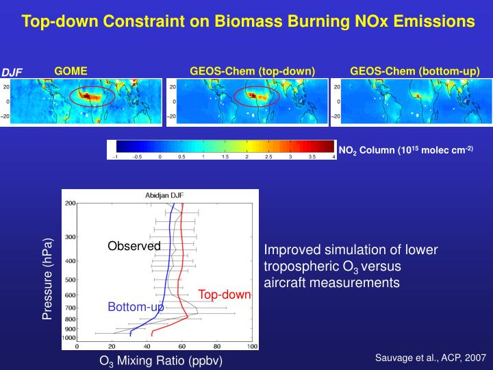 Top-down Constraint on Biomass Burning NOx Emissions