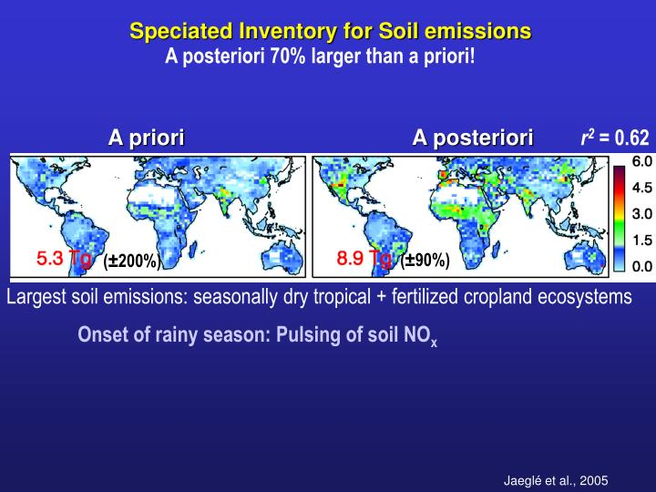 Speciated Inventory for Soil emissions