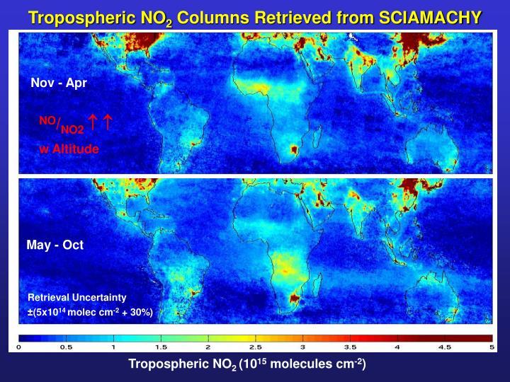 Tropospheric NO