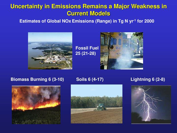 Uncertainty in Emissions Remains a Major Weakness in Current Models
