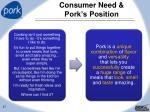 consumer need pork s position