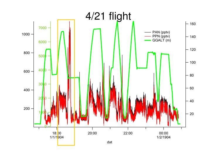 4/21 flight