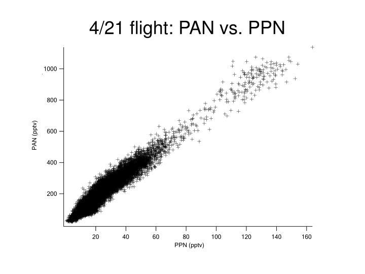 4/21 flight: PAN vs. PPN