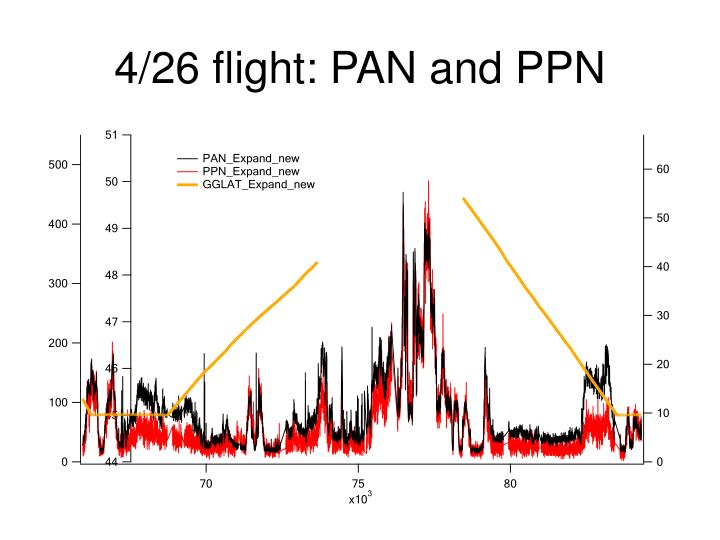4/26 flight: PAN and PPN