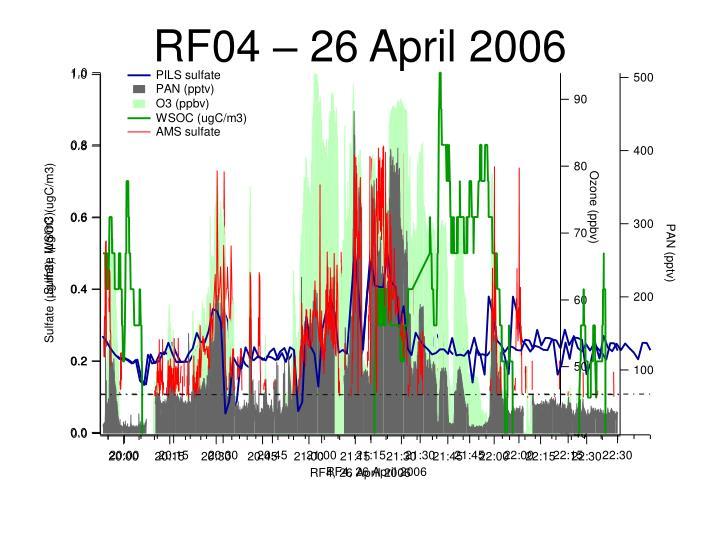 RF04 – 26 April 2006