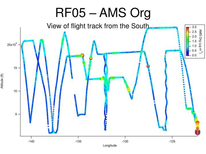 RF05 – AMS Org