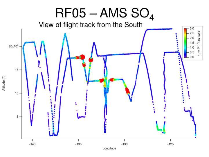 RF05 – AMS SO