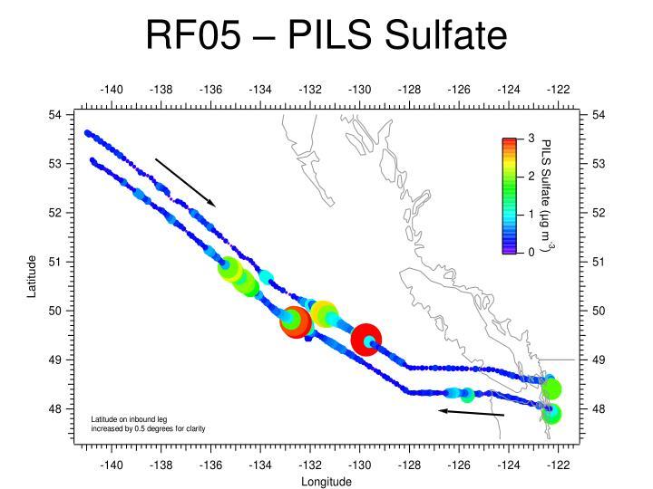 RF05 – PILS Sulfate