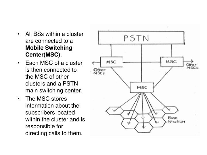 All BSs within a cluster are connected to a