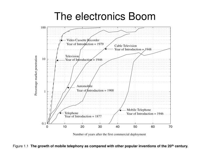 The electronics Boom