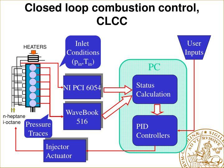 Closed loop combustion control, CLCC