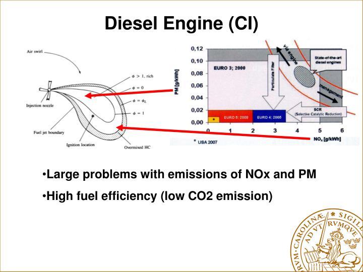 Diesel Engine (CI)