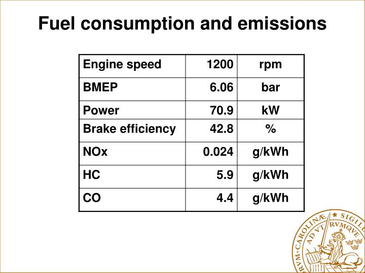 Fuel consumption and emissions