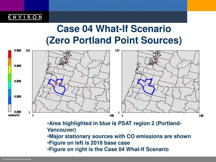 Case 04 What-If Scenario