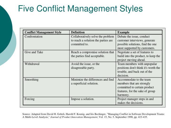 Five Conflict Management Styles