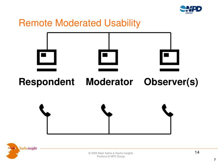 Remote Moderated Usability