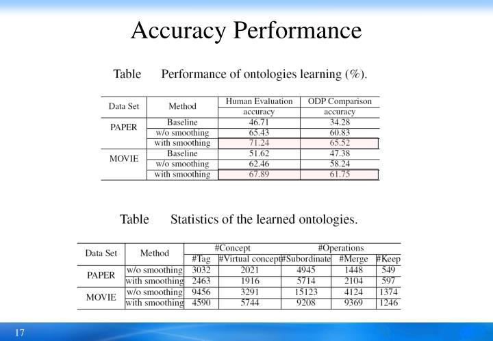 Accuracy Performance
