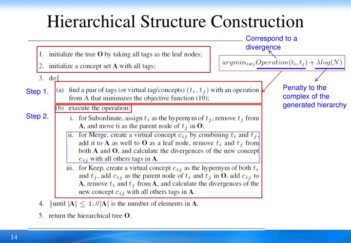 Hierarchical Structure Construction