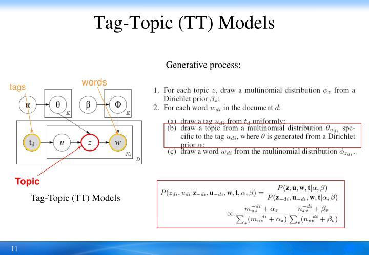 Tag-Topic (TT) Models