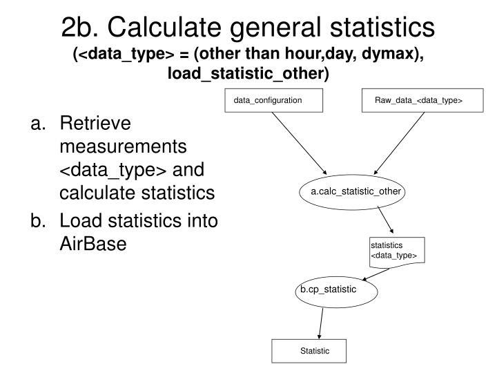 2b. Calculate general statistics