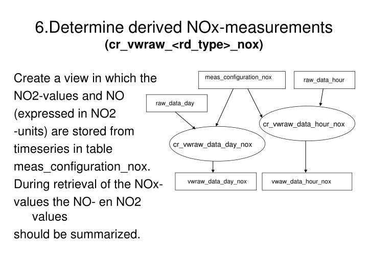 6.Determine derived NOx-measurements