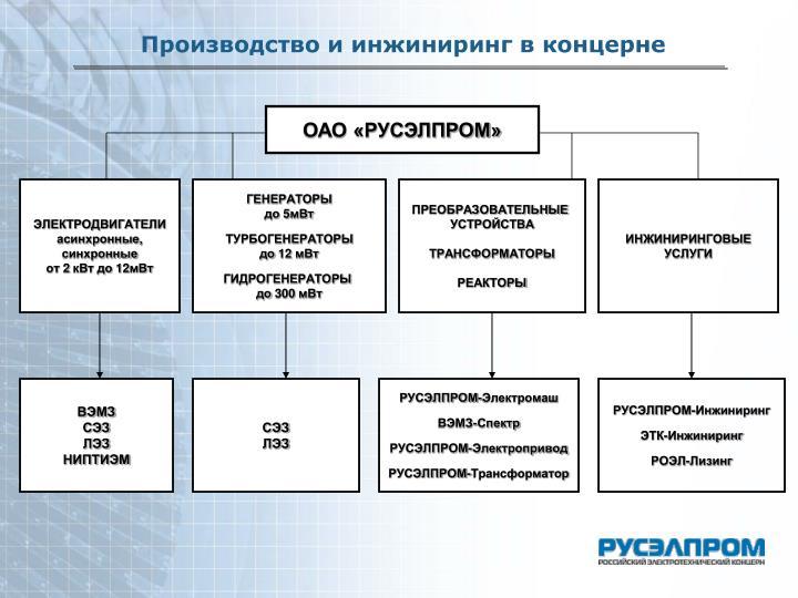 Производство и инжиниринг в концерне