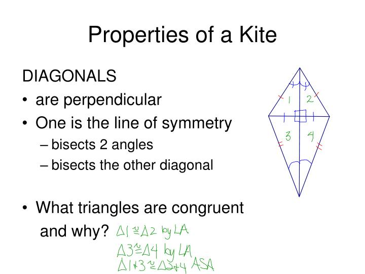 Properties of a Kite