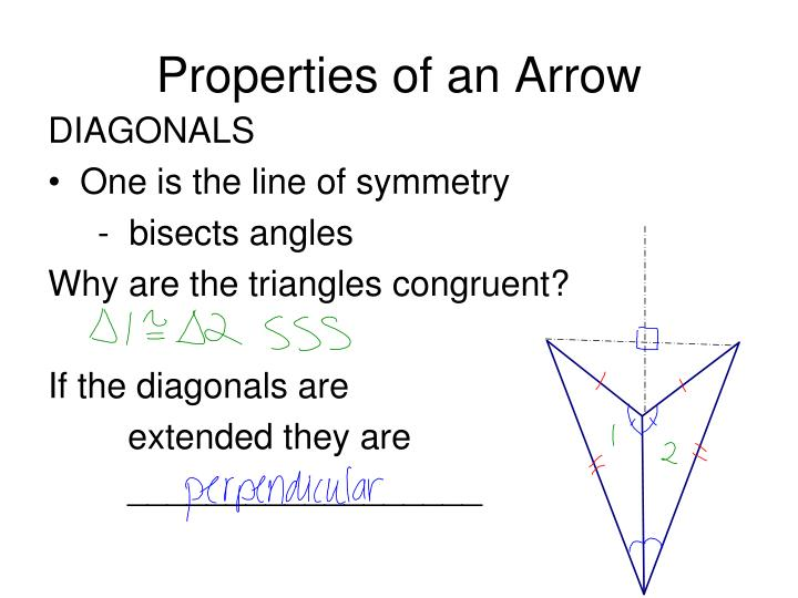 Properties of an Arrow