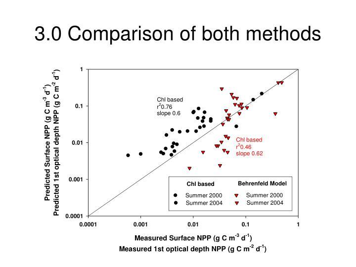 3.0 Comparison of both methods