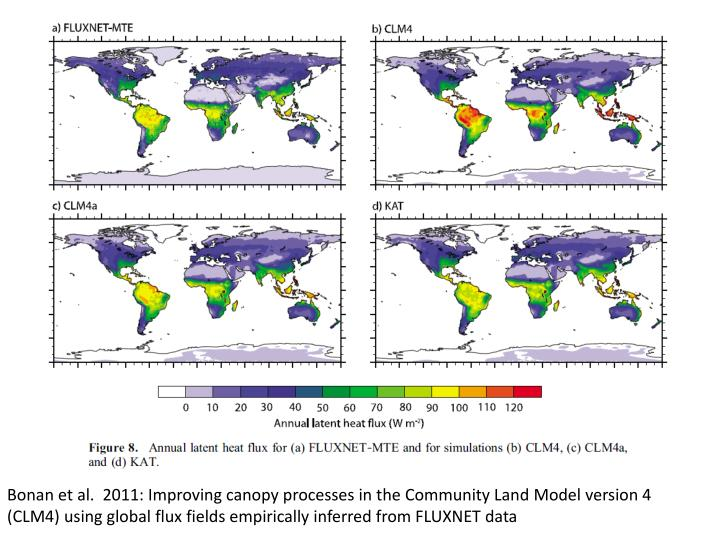 Bonan et al.  2011: Improving canopy processes in the Community Land Model version 4 (CLM4) using global flux fields empirically inferred from FLUXNET data