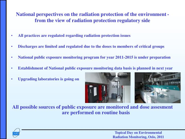 National perspectives on the radiation protection of the environment