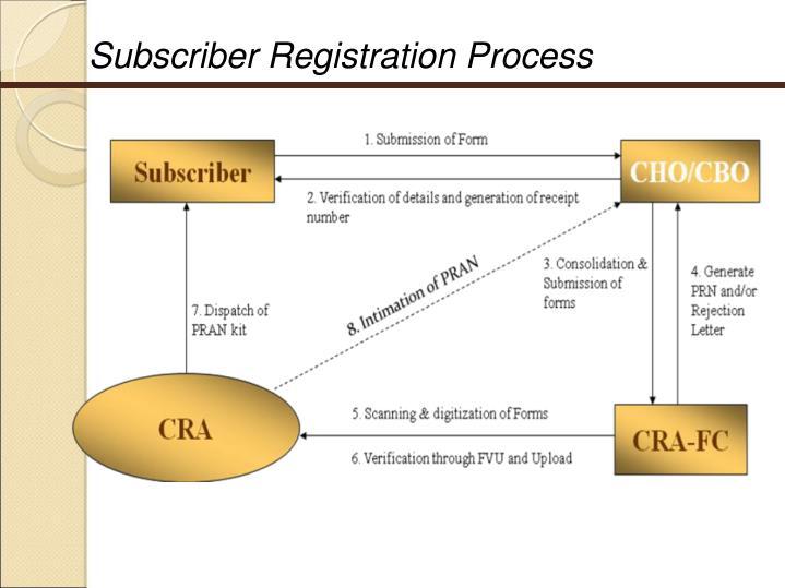 Subscriber Registration Process