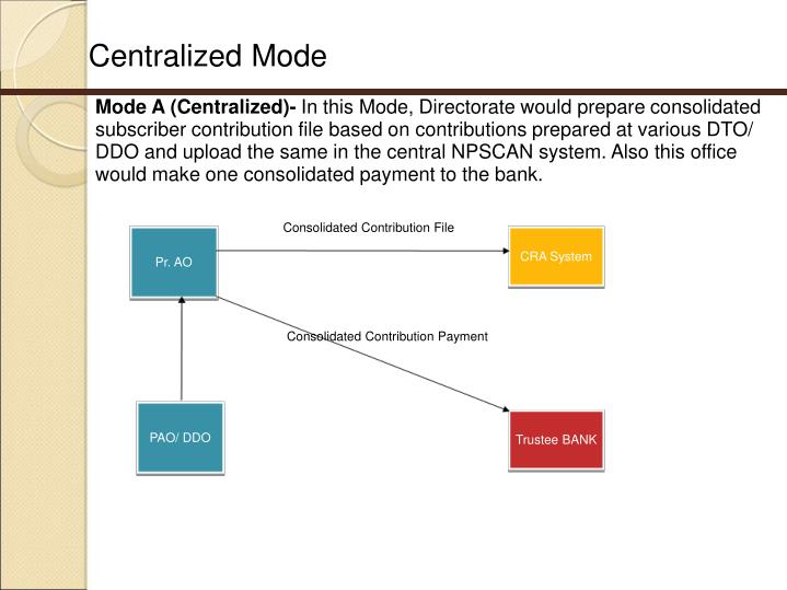 Centralized Mode