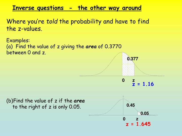 Inverse questions  -  the other way around