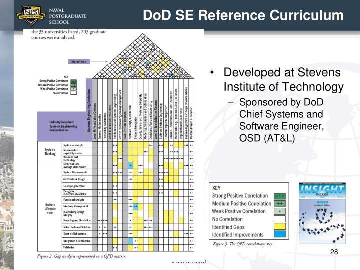 DoD SE Reference Curriculum