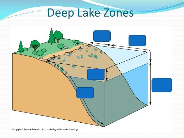 Deep Lake Zones