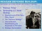 reagan defense buildup