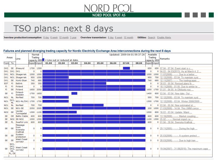 TSO plans: next 8 days