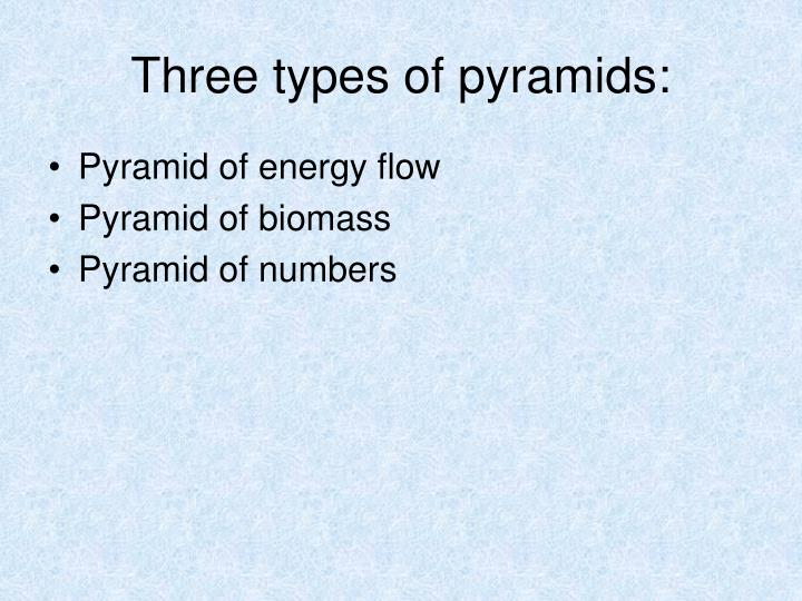 Three types of pyramids:
