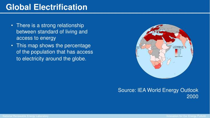 There is a strong relationship between standard of living and access to energy