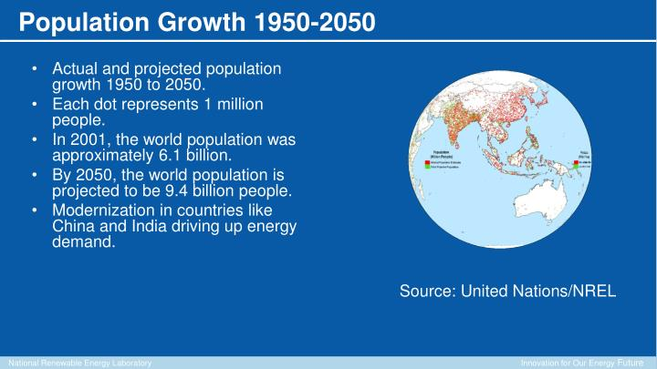 Actual and projected population growth 1950 to 2050.